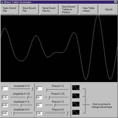 mindlab waveform