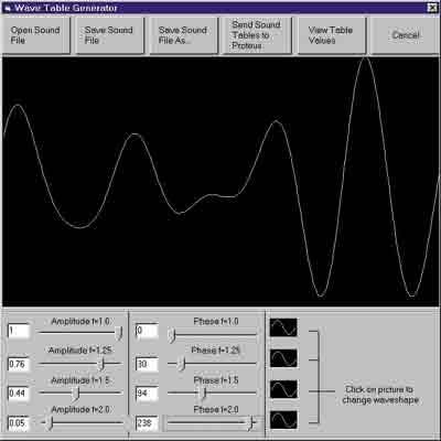 mindlab waveform